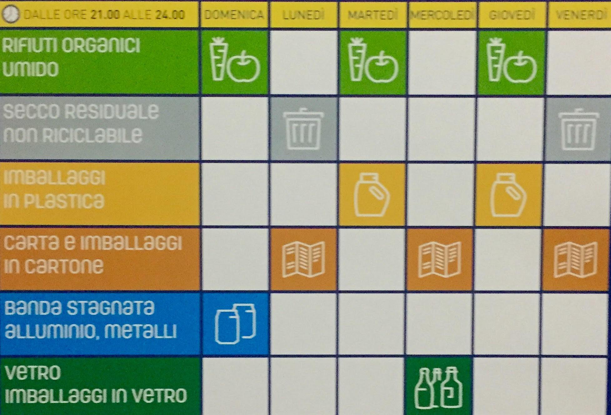 Calendario Raccolta Differenziata Napoli.Terzigno Stravolto Il Calendario Della Raccolta Differenziata