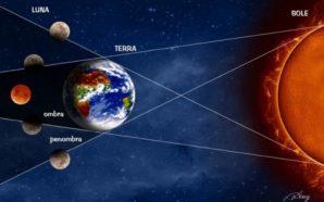 Manca poco all'eclissi lunare più lunga del XXI secolo